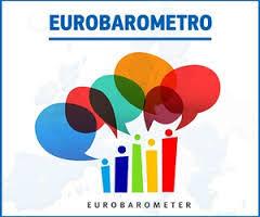 Según la nueva encuesta del Eurobarómetro, los europeos apoyan firmemente la ciencia y la tecnología